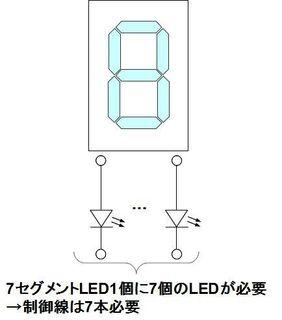 01_7seg桁比較_1..jpg