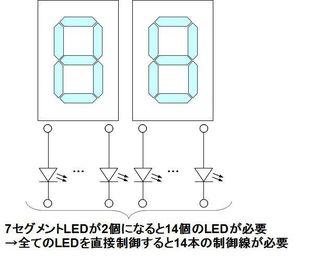 01_7seg桁比較_2.jpg