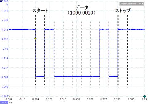 13_シリアル通信波形_1.png