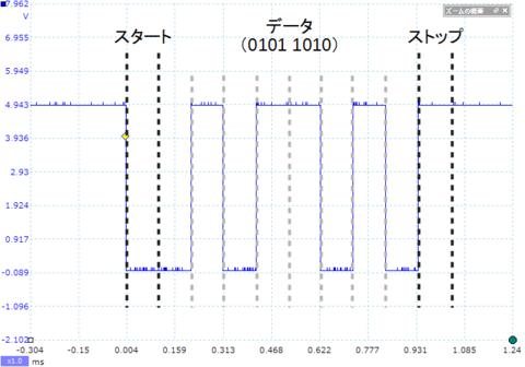 13_シリアル通信波形_2.png