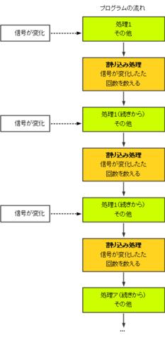 23_割り込み処理2_2.png