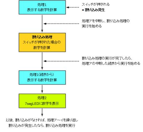 23_割り込み処理_3.png
