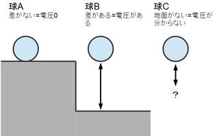 25_電圧の説明_1.jpg