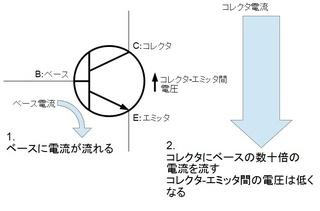 28_トランジスタ3.jpg
