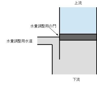 28_トランジスタ水道1.jpg