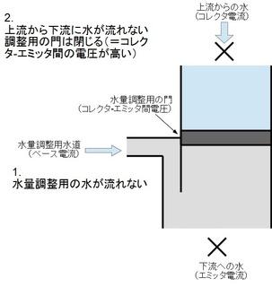28_トランジスタ水道2.jpg