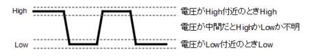 30_通信方式1_3.png