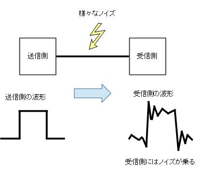 30_通信方式1_9.png
