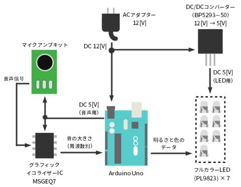 Apr30_SGESブロック図3.png