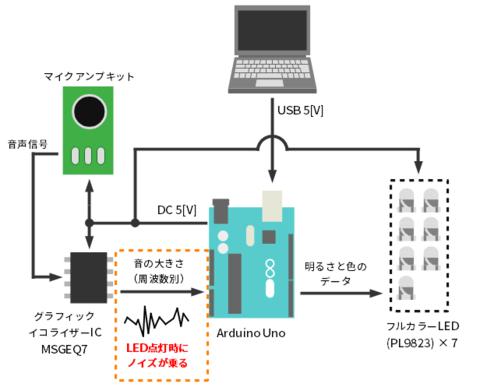 Apr30_SGESブロック図_fig2-4.png