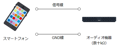 Feb22_低インピーダンスケーブル-2.png