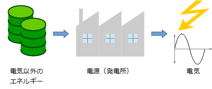dec05_電源_1.png