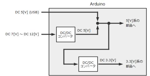 dec05_電源_9.png