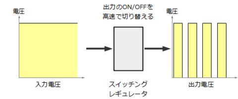 dec18_スイッチングレギュレータ_1.png
